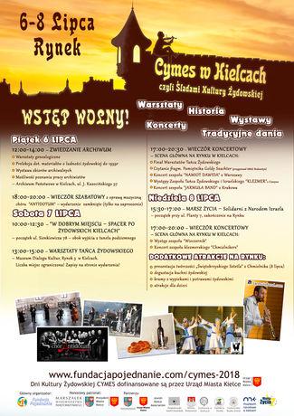 Rynek - Kielce Kultura Cymes w Kielcach, czyli Śladami Kultury Żydowskiej